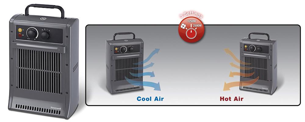 Honeywell CZ2104EV1 Portable Fan Heater Review