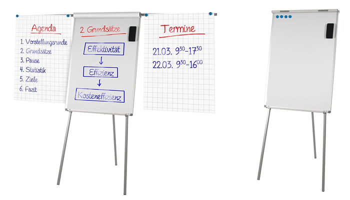 Master of Boards Flipchart Easel with Magnetic WhiteBoard Review